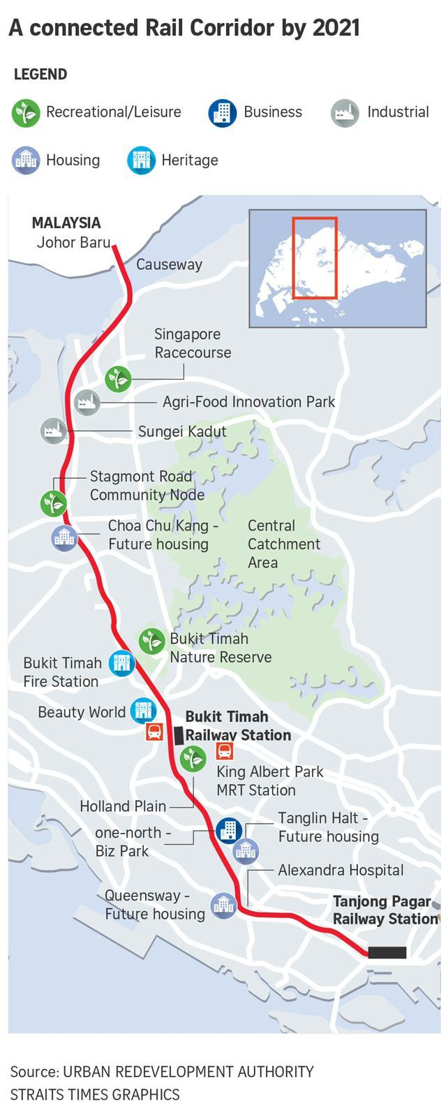 Railway Corridor | SG Luxury Condo