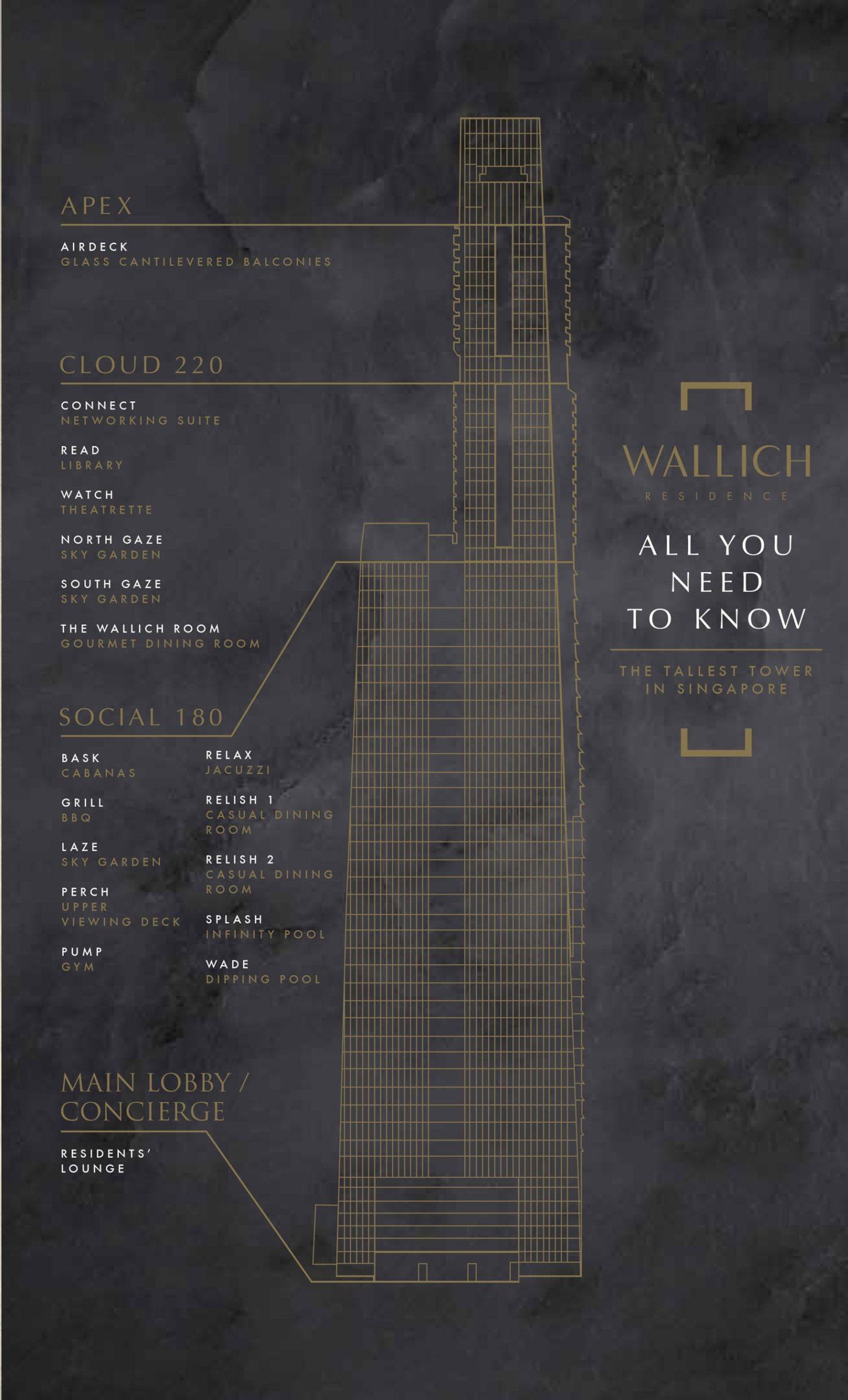 Wallich Residence | SG Tallest Luxury Condominium Facilities