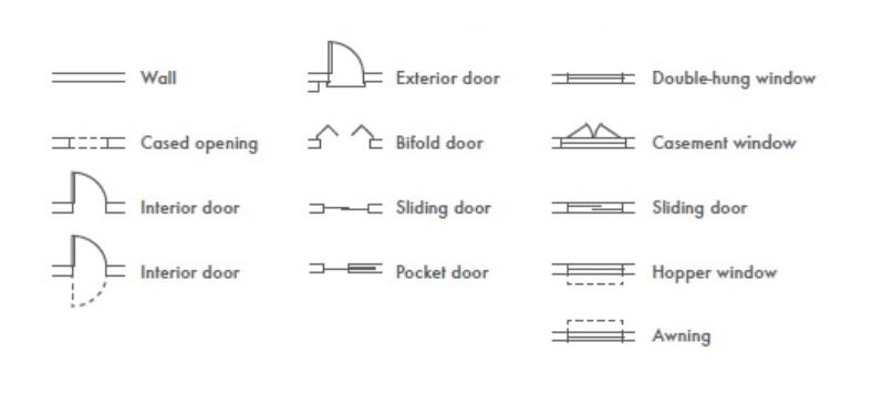 how to read floorplans