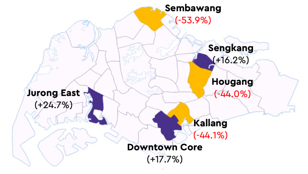 Singapore Top Performing Properties