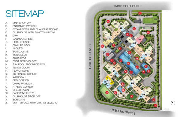 vue 8 residence siteplan and facilities