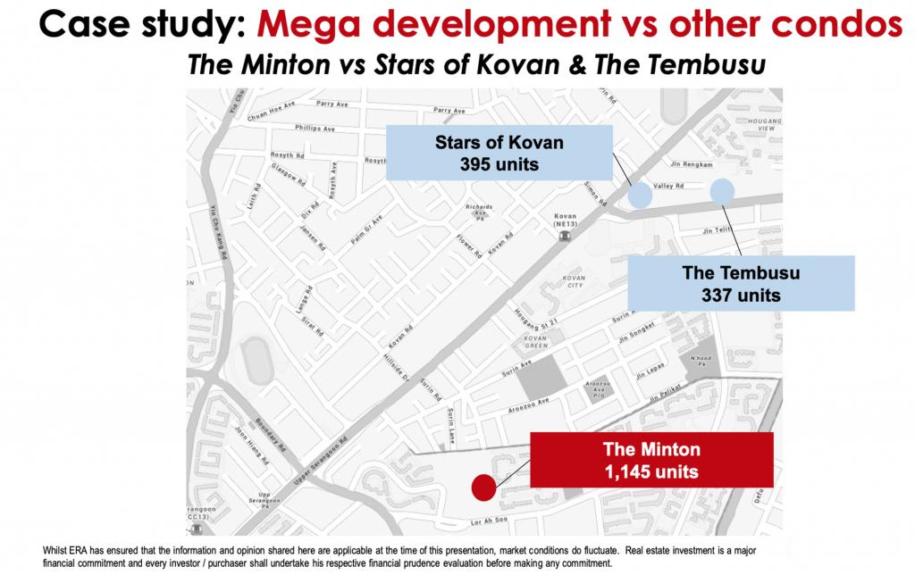 Case Study: Mega Development vs other Project Sizes